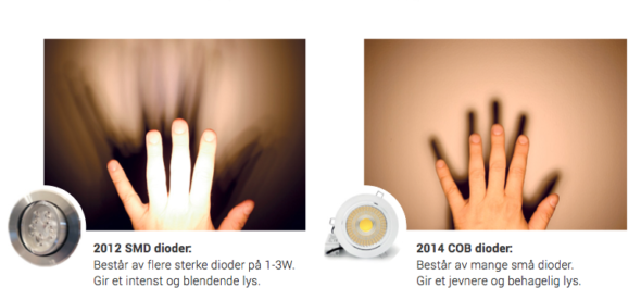 Bildet viser forskjellen mellom SMD downlights og LED downlights